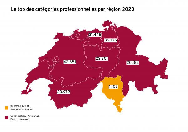 Catégorie professionnelle au top des offres d'emploi par région