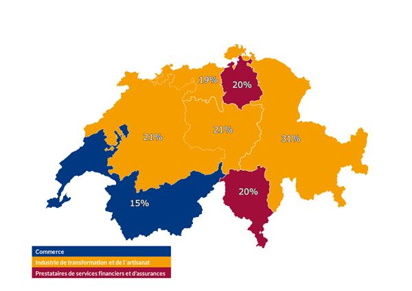 Secteur en tête par région (sans les sociétés de recrutement) en Octobre 2018, Suisse