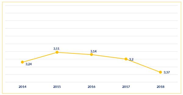 Niveau de satisfaction par rapport au nombre de candidatures reçues Suisse