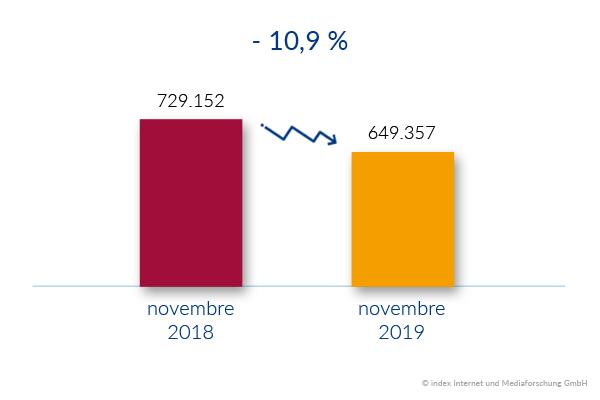 marché du recrutement France